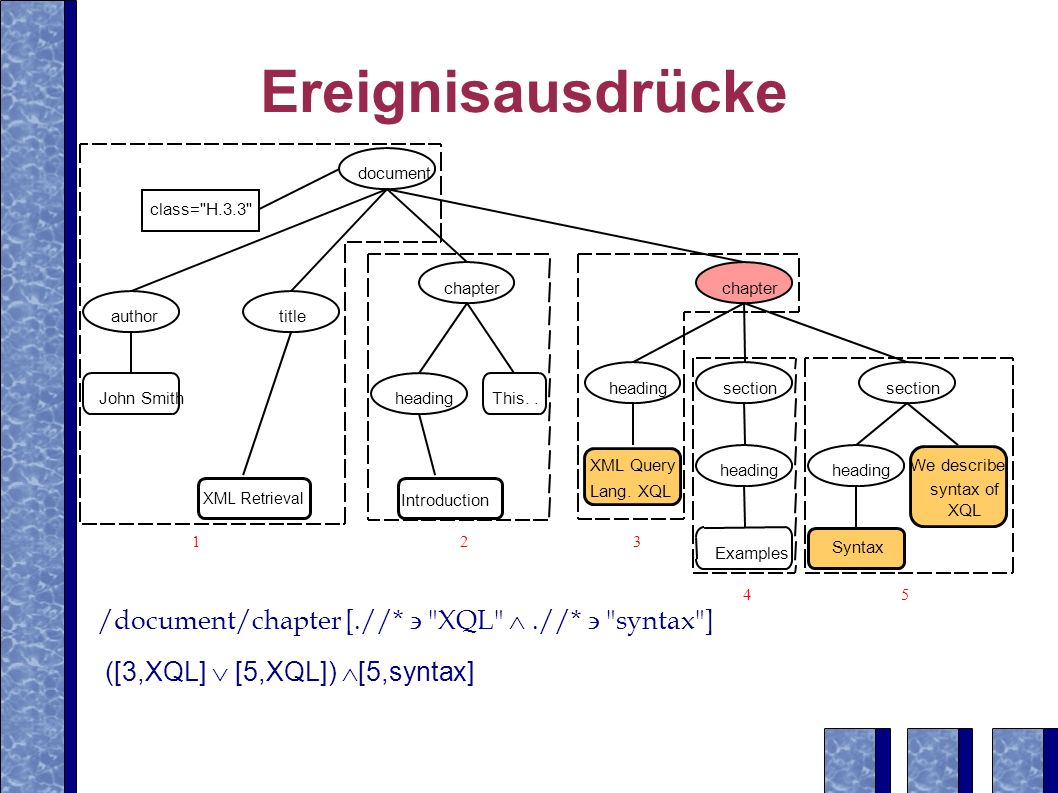 Ereignisausdrücke /document/chapter [.//*  XQL  .//*  syntax ]